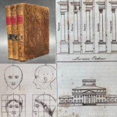 Libros antiguos: 1825 - ENCICLOPEDIA DE LA JUVENTUD - COMPENDIO DE TODAS LAS CIENCIAS - GRABADOS - HISTORIA. Lote 278395223