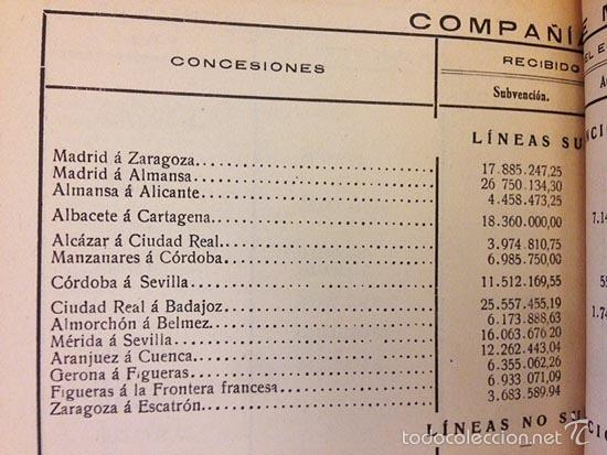 JUAN DE LA CIERVA: FERROCARRILES GUERRA DEL 14; FERROCARRILES ESPAÑOLES; ADUANAS; CANAL DE CASTILLA; (Libros antiguos (hasta 1936), raros y curiosos - Historia - Primera Guerra Mundial)