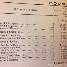 Libros antiguos: JUAN DE LA CIERVA: FERROCARRILES GUERRA DEL 14; FERROCARRILES ESPAÑOLES; ADUANAS; CANAL DE CASTILLA;. Lote 59140560