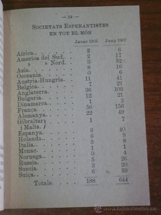 Libros antiguos: ESPERANTO, LLENGUA AUXILIAR INTERNACIONAL. ¿QUÈ ÉS? ¿QUÈ PRETÉN? - Foto 2 - 38218640