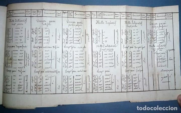 Libros antiguos: Ejercicios de gramática. Manuscrito. Francés. Incluye 2 desplegables. - Foto 7 - 191070738