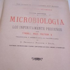 Libros antiguos: MICROBIOLOGÍA Ó LOS INFINITAMENTE PEQUEÑOS TYNDALL, MACÉ, PASTEUR, &-TRA:F. NACENTE Y SOLER-1890. Lote 19914315