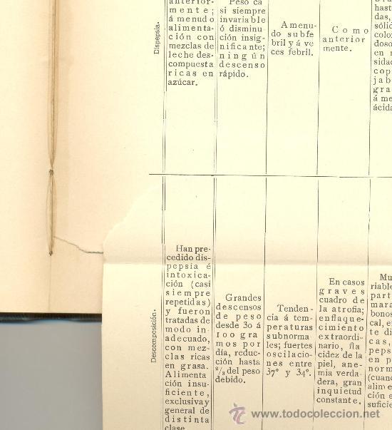 Libros antiguos: ANUARIO DE CIENCIAS MÉDICAS.ENFERMEDADES DE LOS NIÑOS. Año 1911 -Pfaundler y Ernst- Envío: 2,50 € *. - Foto 3 - 36605924