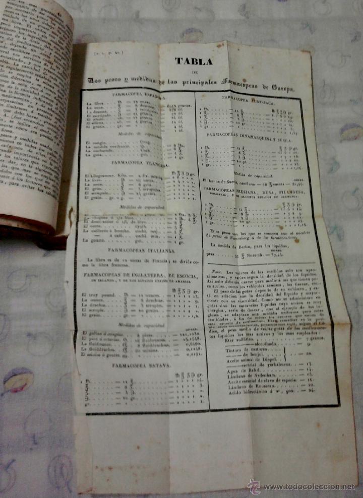 Libros antiguos: FARMACIA Y MEDICINA-ANTIGUO LIBRO-MANUAL DE MATERIA MEDICA-AÑO 1831,DESCRIPCION MEDICAMENTOS - Foto 2 - 46175070