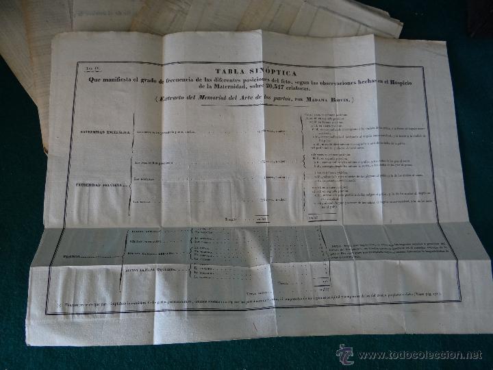 Libros antiguos: CURSO COMPLETO DE PARTOS POR JULIO HATIN . MADRID 1.835 (1ª EDICION) TOMO 1ºy2º. LITOGRAFIAS - Foto 13 - 49416557