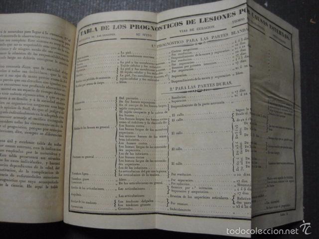 Libros antiguos: ELEMENTOS DE MEDICINA Y CIRUJIA LEGAL-PEIRO RODRIGO-ZARAGOZA AÑO 1832-DESPLEGABLES-VER FOTOS-(XL-50) - Foto 12 - 58191781