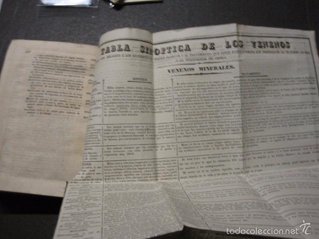 Libros antiguos: ELEMENTOS DE MEDICINA Y CIRUJIA LEGAL-PEIRO RODRIGO-ZARAGOZA AÑO 1832-DESPLEGABLES-VER FOTOS-(XL-50) - Foto 16 - 58191781