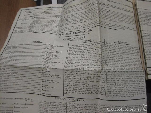 Libros antiguos: ELEMENTOS DE MEDICINA Y CIRUJIA LEGAL-PEIRO RODRIGO-ZARAGOZA AÑO 1832-DESPLEGABLES-VER FOTOS-(XL-50) - Foto 17 - 58191781