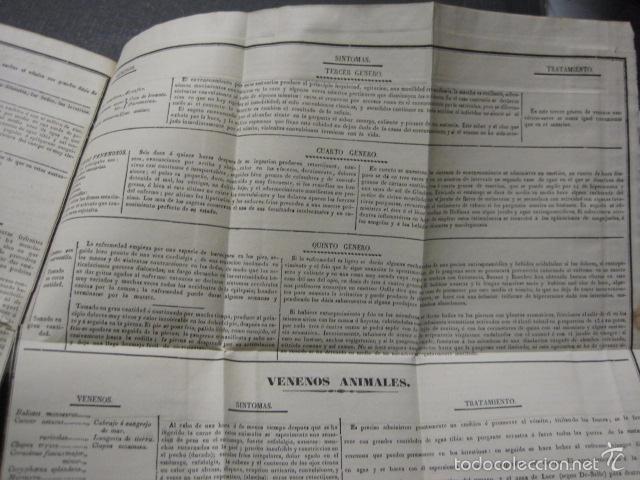 Libros antiguos: ELEMENTOS DE MEDICINA Y CIRUJIA LEGAL-PEIRO RODRIGO-ZARAGOZA AÑO 1832-DESPLEGABLES-VER FOTOS-(XL-50) - Foto 18 - 58191781