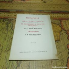 Libros antiguos: MEMORIA ACERCA DEL ANÁLISIS QUÍMICO COMPLETO DE LAS AGUAS MINERO MEDICINALES DE VALLEQUILLAS. 1925.. Lote 161452074