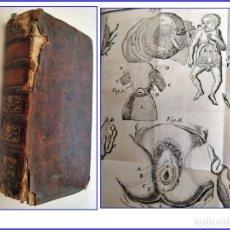 Libros antiguos: TRATADO DE PARTOS. LIBRO DE MEDICINA DEL SIGLO XVIII CON PÁGINAS DESPLEGABLES.. Lote 170482637