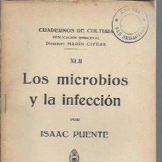 Libros antiguos: LOS MICROBIOS Y LA INFECCIÓN. ISAAC PUENTE. CUADERNOS DE CULTURA XLII. VALENCIA, 1931. RÚSTICA. Lote 245436460