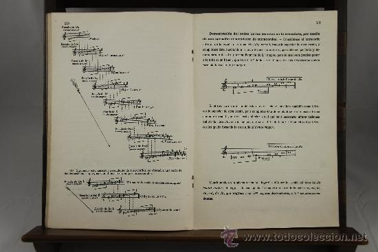 Libros antiguos: 3639- LOTE DE 6 LIBROS DE SOLFEO Y MUSICA. CONSERVATORIO DEL LICEO BARCELONES. 1922. VER DESCRIPCION - Foto 5 - 38468926