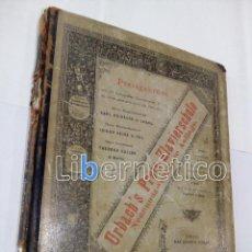 Libros antiguos: PIANO. PREIS – KLAVIERSCHULE VON KARL URBACH.. Lote 118287155