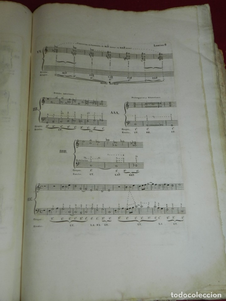 Libros antiguos: (MF) Josef Joaquin de Virués - La Geneuphonia o generacion de la bien-sonancia Música 1831 - Foto 12 - 172769804