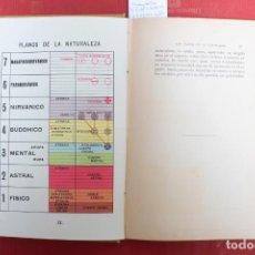 Libros antiguos: EL HOMBRE VISIBLE E INVISIBLE/C.W. LEADBEATER. Lote 236160800