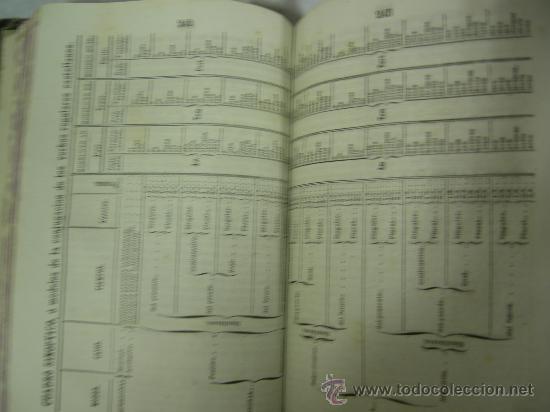 Libros antiguos: CURSO ELEMENTAL DE PEDAGOGÍA - JOAQUIN AVENDAÑO Y MARIANO CARDERERA - MADRID 1861 - Foto 7 - 28640618