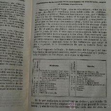 Libros antiguos: CURSO DE PEDAGOGIA. Lote 35689638
