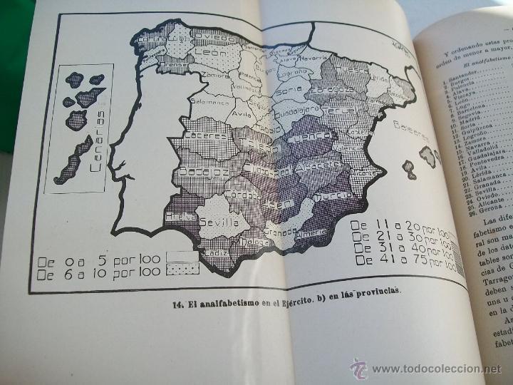 Libros antiguos: EL ANALFABETISMO EN ESPAÑA-LORENZO LUZURIAGA-1926-J. COSANO-MUSEO PEDAGÓGICO NACIONAL - Foto 5 - 42083712