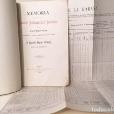 Libros antiguos: INSTITUTO PROVINCIAL DE 2ª ENSEÑANZA DE LA HABANA (CUBA). CURSO 1892-1893. (MEMORIA. ESTAD PLEGADOS. Lote 139682442