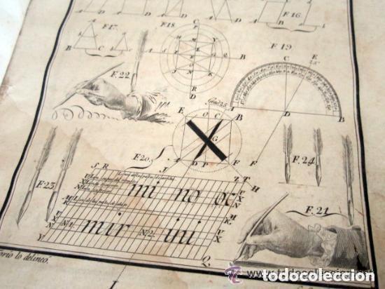 Libros antiguos: 1798. PRIMERA EDICIÓN! EL ARTE DE ESCRIBIR. T. TORÍO DE LA RIVA Y HERRERO. ENCUADERNACIÓN PIEL - Foto 9 - 168556480