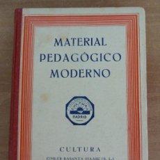Libros antiguos: CATÁLOGO Nº 30. MATERIAL PEDAGÓGICO MODERNO. CULTURA MADRID 1934. Lote 221990783