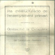 Libros antiguos: 4184.-PLA ESTRUCTURACIO DE L`ENSENYAMENT PRIMARI-ASSOCIACIO MAGISTERI CATALUNYA I BALEARS. Lote 228156170