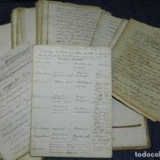 Libros antiguos: (MF) MANUSCRITO S.XIX TEORIA ESTÉTICA E HISTORÍA DE LAS ARTES DEL DIBUJOS. Lote 213310065