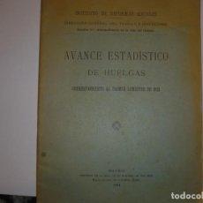 Libros antiguos: AVANCE ESTADISTICO DE HUELGAS 1º SEMESTRE 1923 MADRID 1924. Lote 70479561