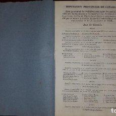 Libros antiguos: LISTA DE INDIVIDUOS DE LA PROVINCIA DE CANARIAS CON DERECHO A VOTAR EN LAS ELECCIONES DE 1839. Lote 165397682