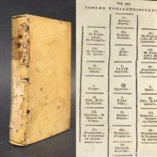 Libros antiguos: 1755 - MEDULLA THEOLOGIAE MORALIS - EXCOMUNIÓN - MATRIMONIO - CONSANGUINIDAD LIBRO ANTIGUO PERGAMINO. Lote 95997107