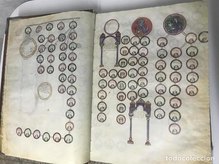 Libros antiguos: Beato del Monasterio de las Huelgas. Morgan Ms M.429 Scriptorium - Foto 27 - 104472747