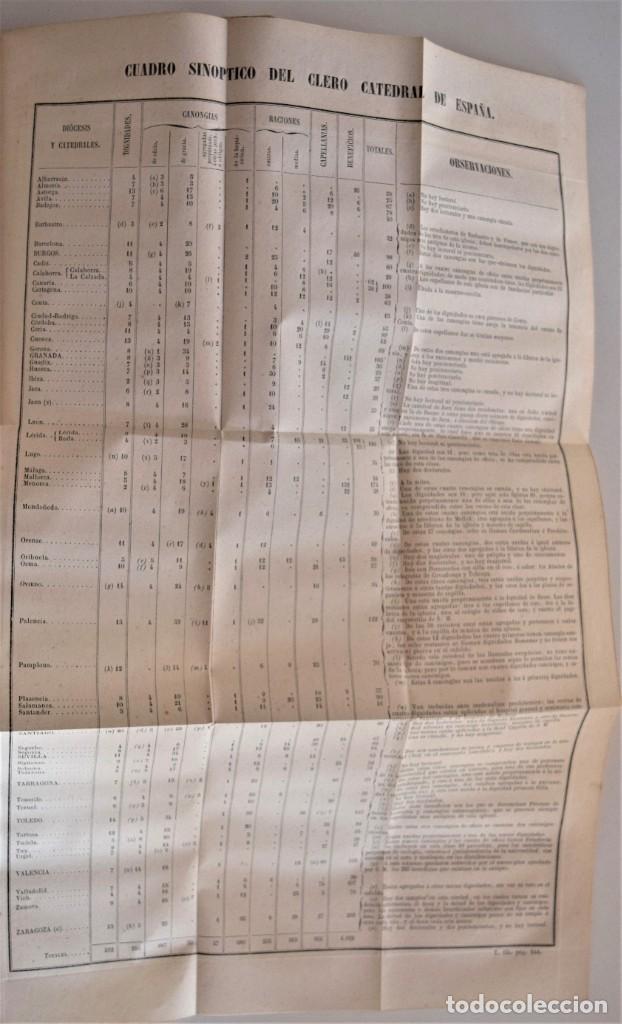Libros antiguos: LOTE 3 LIBROS RELIGIOSOS, AÑO CRISTIANO CROISSET Y DOS DISCIPLINA ECLESIÁSTICA DE AGUIRRE - Foto 14 - 189085538