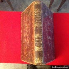 Libros antiguos: LAS CRIATURAS, GRANDIOSO TRATADO DEL HOMBRE, R SABUNDE, Y ARMAS A LOS DÉBILES PARA VENCER A LOS FUER. Lote 195219542