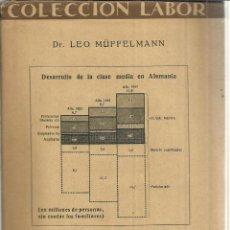 Libros antiguos: ORIENTACIÓN DE LA CLASE MEDIA. LEO MÜFFELMANN. EDITORIAL LABOR. BARCELONA. 1926. Lote 39918600