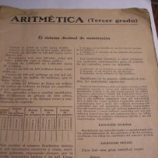 Libros antiguos: ARITMÉTICA TERCER GRADO. 1918. Lote 20184051