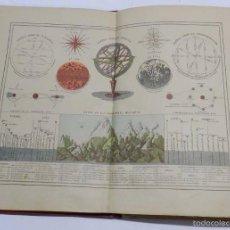 Libros antiguos: ATLAS GEOGRAFICO UNIVERSAL - ESTEBAN PALUZIE - AÑO 1896. MUY ILUSTRADO CON 18 MAPAS. BUEN ESTADO. MI. Lote 56222455