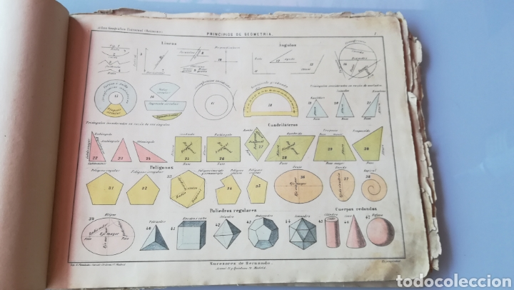 Libros antiguos: Atlas Geográfico Universal Don José Reinoso 1940 - Foto 5 - 175701828