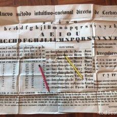 Libros antiguos: INSTRUCCIÓN PRIMARIA. CARTEL MÉTODO DE LECTURA. 1864. MUY RARO. Lote 207586455