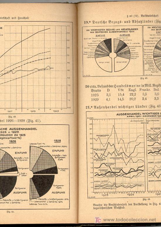 Libros antiguos: AUFGABENSAMMLUNG. Ejercicios de Matemática pura y aplicada. En alemán. Con letra gótica. 1933. - Foto 2 - 26474717
