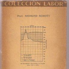 Libros antiguos: ESTADISTICA / S.SCHOTT. BARCELONA : LABOR, 1934. 19 X 13 CM. 206 PAG. + 2 MAP. PLEG.. Lote 14475226
