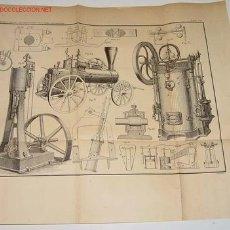 Libros antiguos: LOS FERROCARRILES EN LA GUERRA - TOMAS L. TAYLOR -- AÑO 1885 - ADMINISTRACION DE LA REVISTA CIENTIFI. Lote 27270666