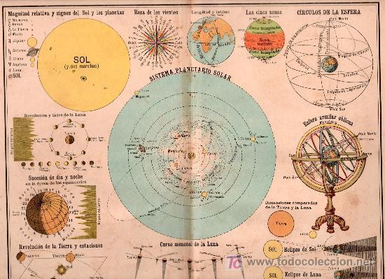 Libros antiguos: ATLAS GEOGRAFICO UNIVERSAL POR JOSE PALUZIE Y LUCENA. EDITORES HIJOS DE PALUZIE. BARCELONA 1903 - Foto 5 - 14660672