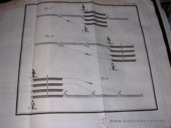 Libros antiguos: REGLAMENTO PARA EL EXERCICIO Y MANIOBRAS DE LA INFANTERIA, MADRID IMPRENTA REAL 1808,MUCHOS GRABADOS - Foto 4 - 26758451