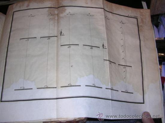 Libros antiguos: REGLAMENTO PARA EL EXERCICIO Y MANIOBRAS DE LA INFANTERIA, MADRID IMPRENTA REAL 1808,MUCHOS GRABADOS - Foto 6 - 26758451