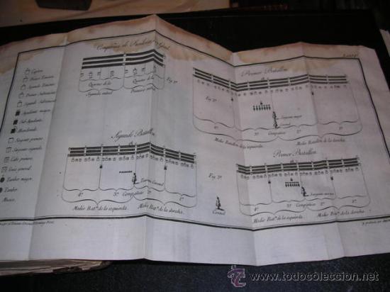 Libros antiguos: REGLAMENTO PARA EL EXERCICIO Y MANIOBRAS DE LA INFANTERIA, MADRID IMPRENTA REAL 1808,MUCHOS GRABADOS - Foto 7 - 26758451