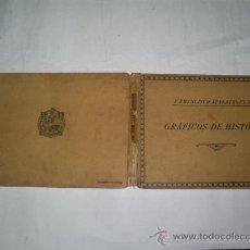 Libros antiguos: GRÁFICOS DE HISTORIA FRANCISCO APALATEGUI CASA EDITORIAL TALLERES LITOGRÁFICOS E. LÓPEZ 1927 RM50980. Lote 27145896