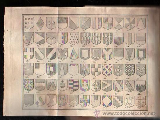 Libros antiguos: COLECCION DE TRATADOS BREVES Y METODICOS DE CIENCIA, LITERATURA Y ARTE. HERALDICA, SEVILLA 1851 - Foto 5 - 28886286