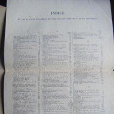 Libros antiguos: ÍNDICE SEGUNDO TOMO DEL MUNDO PINTORESCO. DEL LIBRO Y LAS LÁMINAS.. Lote 31084552