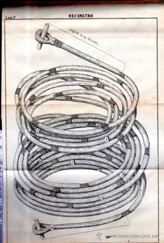 Libros antiguos: NUEVO AGRIMENSOR UNIVERSAL POR EL SISTEMA MÉTRICO, JOSÉ FRANCISCO SOLER, BARCELONA, JAIME JEPÚS,1858 - Foto 4 - 32837565
